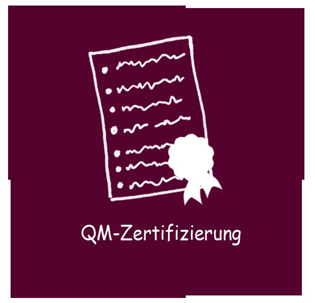 QM-Zertifizierung